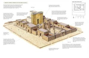The Temple during Jesus' time.